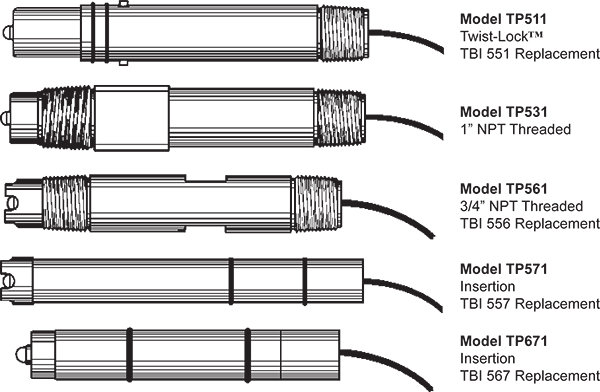 ABB-BAT-TBI Direct Replacement Sensors