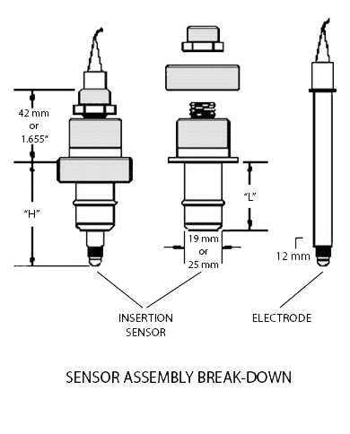 Sealed In-Situ Sensor Assembly Breakdown