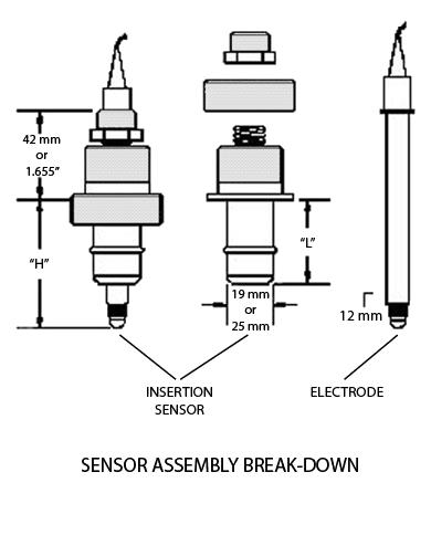 Sealed In-Situ Sensor Assembly Breakdown
