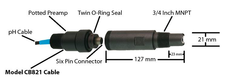 Model P821 Sensor