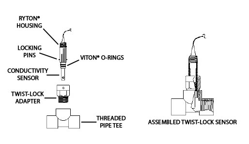 Twist-Lock Conductivity Sensor Assembly Diagram